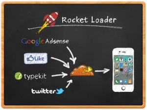 Rocket Loader